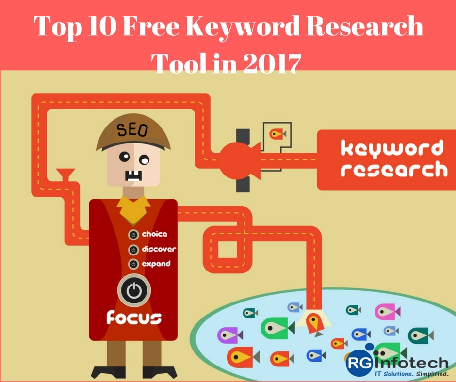 Top 10 Free Keyword Research Tools