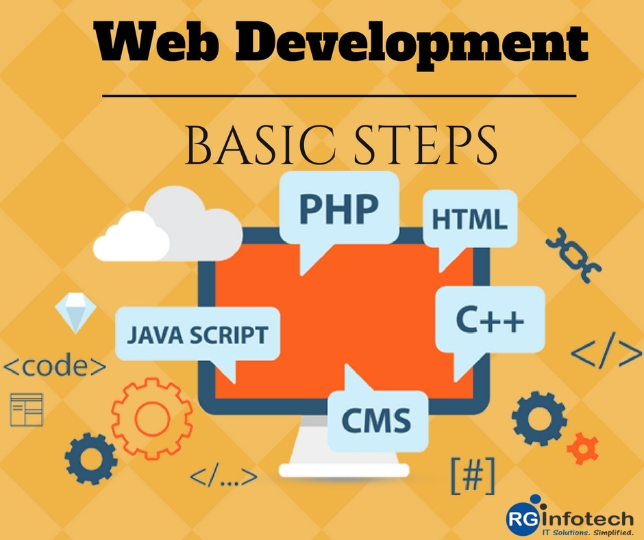 Web development-basic steps